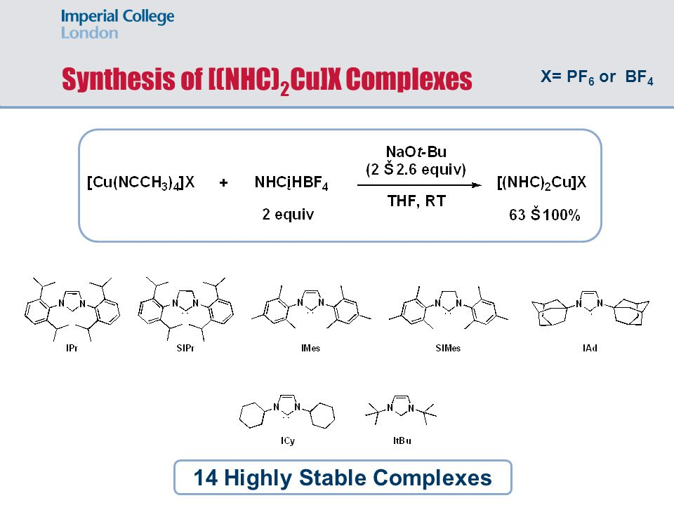 Synthesis of [(NHC)2Cu]X Complexes